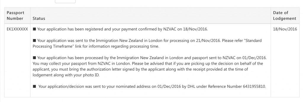 Partnership Visa Nowa Zelandia